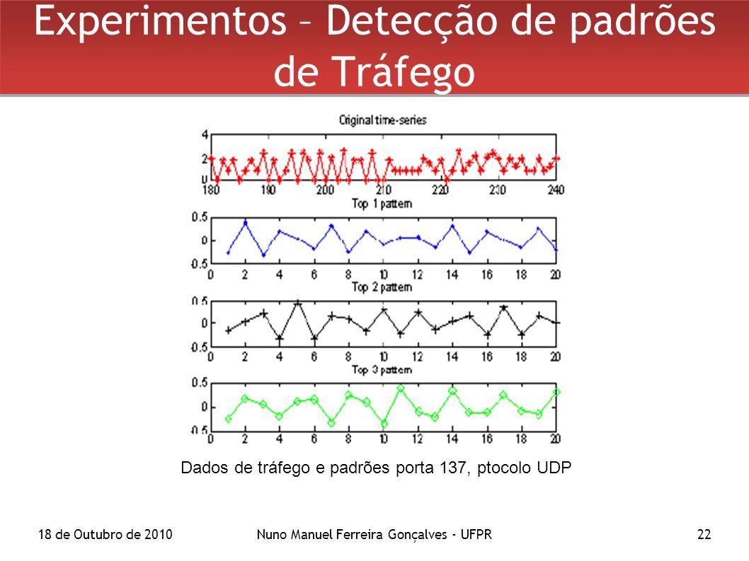 18 de Outubro de 2010Nuno Manuel Ferreira Gonçalves - UFPR22 Experimentos – Detecção de padrões de Tráfego Dados de tráfego e padrões porta 137, ptoco