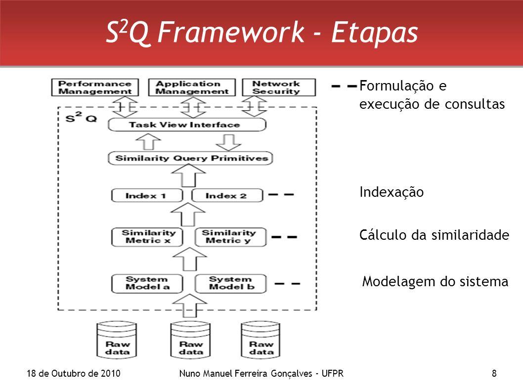 18 de Outubro de 2010Nuno Manuel Ferreira Gonçalves - UFPR8 S 2 Q Framework - Etapas Modelagem do sistema Cálculo da similaridade Indexação Formulação e execução de consultas