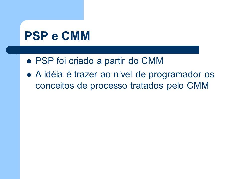 PSP e CMM PSP foi criado a partir do CMM A idéia é trazer ao nível de programador os conceitos de processo tratados pelo CMM