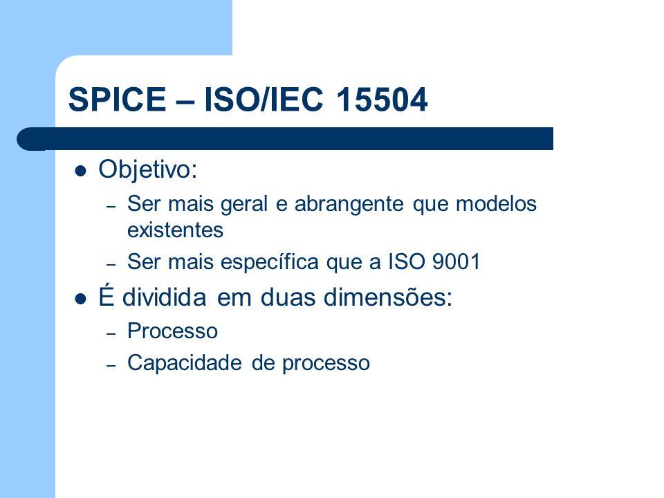 SPICE – ISO/IEC 15504 Objetivo: – Ser mais geral e abrangente que modelos existentes – Ser mais específica que a ISO 9001 É dividida em duas dimensões