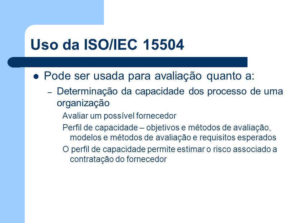 Uso da ISO/IEC 15504 Pode ser usada para avaliação quanto a: – Determinação da capacidade dos processo de uma organização Avaliar um possível forneced