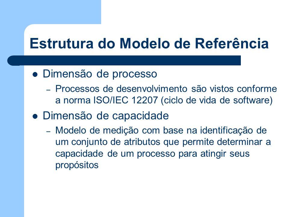 Estrutura do Modelo de Referência Dimensão de processo – Processos de desenvolvimento são vistos conforme a norma ISO/IEC 12207 (ciclo de vida de soft