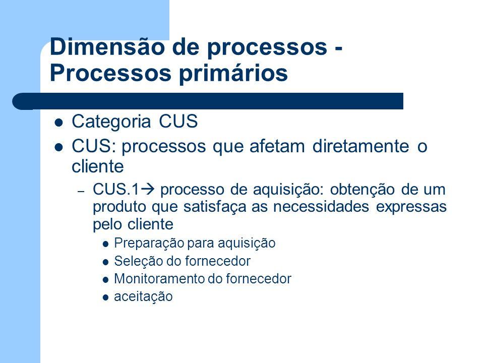 Dimensão de processos - Processos primários Categoria CUS CUS: processos que afetam diretamente o cliente – CUS.1 processo de aquisição: obtenção de u