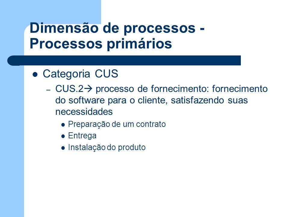 Dimensão de processos - Processos primários Categoria CUS – CUS.2 processo de fornecimento: fornecimento do software para o cliente, satisfazendo suas