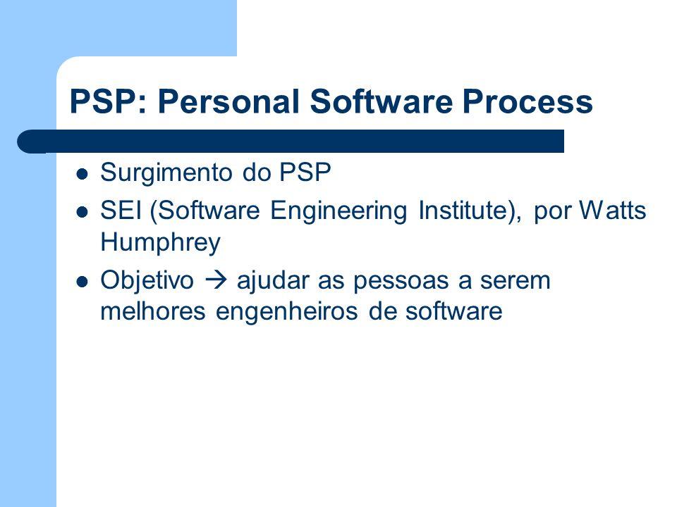 PSP: Personal Software Process Surgimento do PSP SEI (Software Engineering Institute), por Watts Humphrey Objetivo ajudar as pessoas a serem melhores