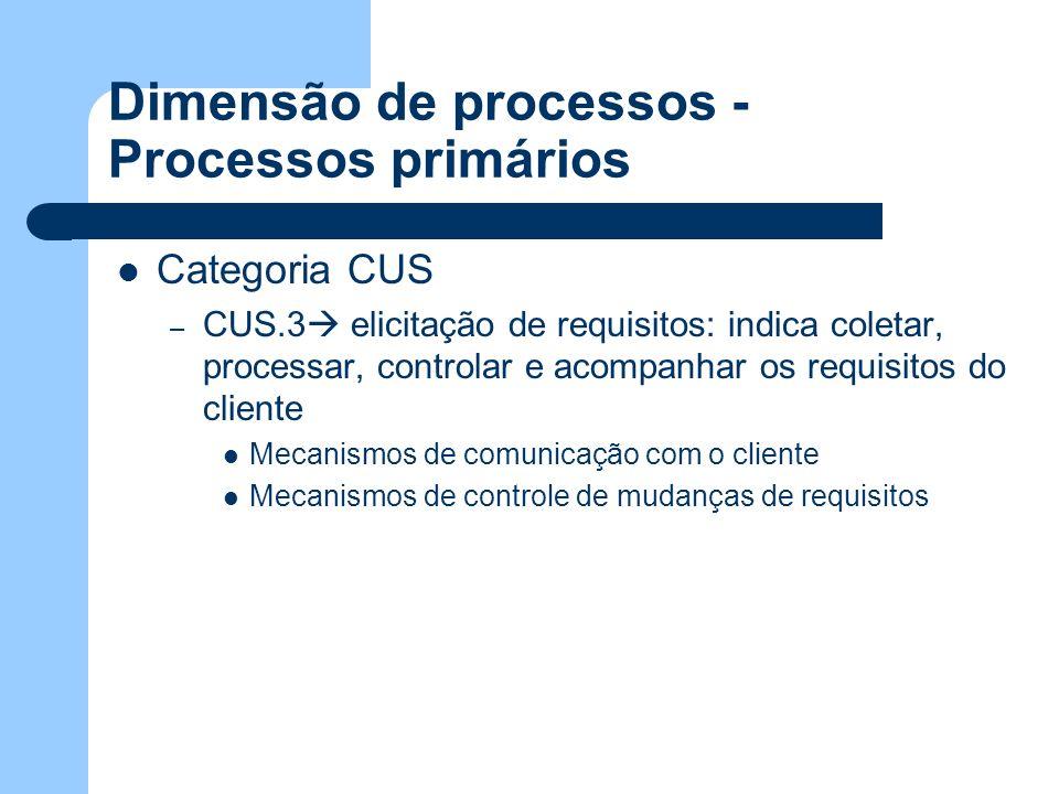 Dimensão de processos - Processos primários Categoria CUS – CUS.3 elicitação de requisitos: indica coletar, processar, controlar e acompanhar os requi