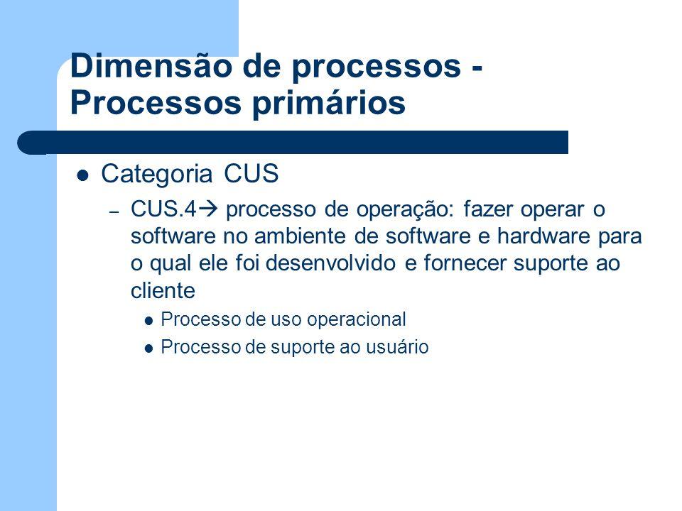 Dimensão de processos - Processos primários Categoria CUS – CUS.4 processo de operação: fazer operar o software no ambiente de software e hardware par