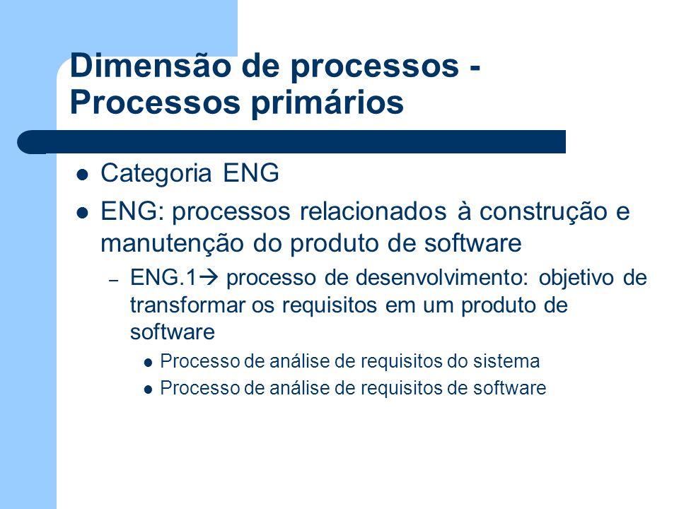 Dimensão de processos - Processos primários Categoria ENG ENG: processos relacionados à construção e manutenção do produto de software – ENG.1 process