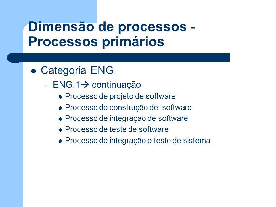 Dimensão de processos - Processos primários Categoria ENG – ENG.1 continuação Processo de projeto de software Processo de construção de software Proce