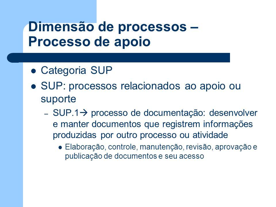 Dimensão de processos – Processo de apoio Categoria SUP SUP: processos relacionados ao apoio ou suporte – SUP.1 processo de documentação: desenvolver