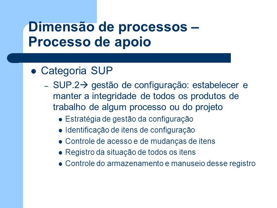 Dimensão de processos – Processo de apoio Categoria SUP – SUP.2 gestão de configuração: estabelecer e manter a integridade de todos os produtos de tra