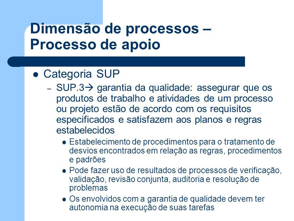 Dimensão de processos – Processo de apoio Categoria SUP – SUP.3 garantia da qualidade: assegurar que os produtos de trabalho e atividades de um proces