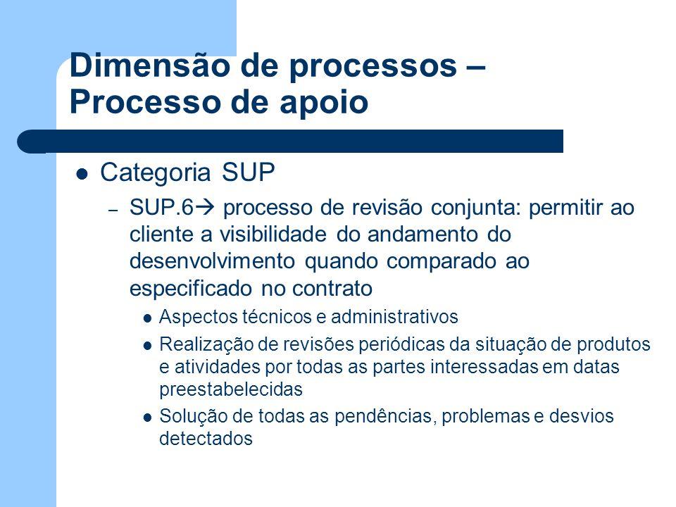 Dimensão de processos – Processo de apoio Categoria SUP – SUP.6 processo de revisão conjunta: permitir ao cliente a visibilidade do andamento do desen