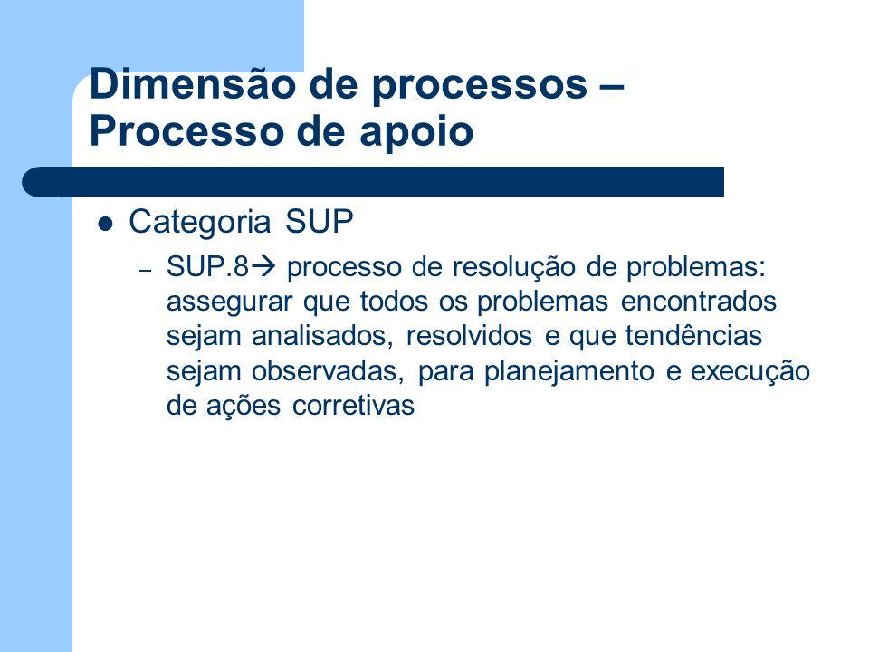 Dimensão de processos – Processo de apoio Categoria SUP – SUP.8 processo de resolução de problemas: assegurar que todos os problemas encontrados sejam