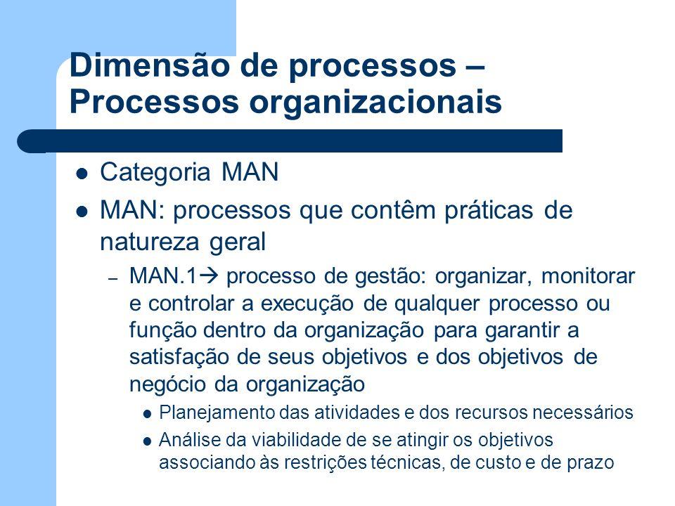 Categoria MAN MAN: processos que contêm práticas de natureza geral – MAN.1 processo de gestão: organizar, monitorar e controlar a execução de qualquer