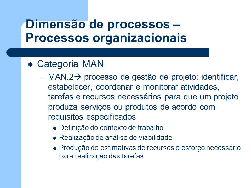 Dimensão de processos – Processos organizacionais Categoria MAN – MAN.2 processo de gestão de projeto: identificar, estabelecer, coordenar e monitorar