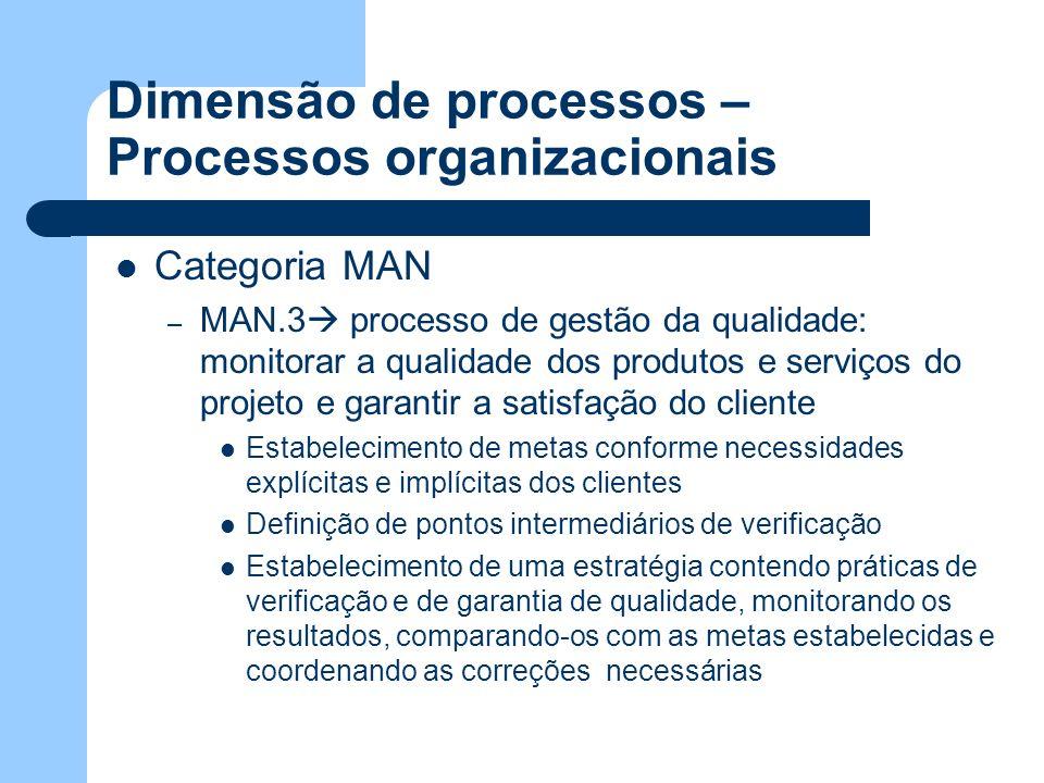 Dimensão de processos – Processos organizacionais Categoria MAN – MAN.3 processo de gestão da qualidade: monitorar a qualidade dos produtos e serviços