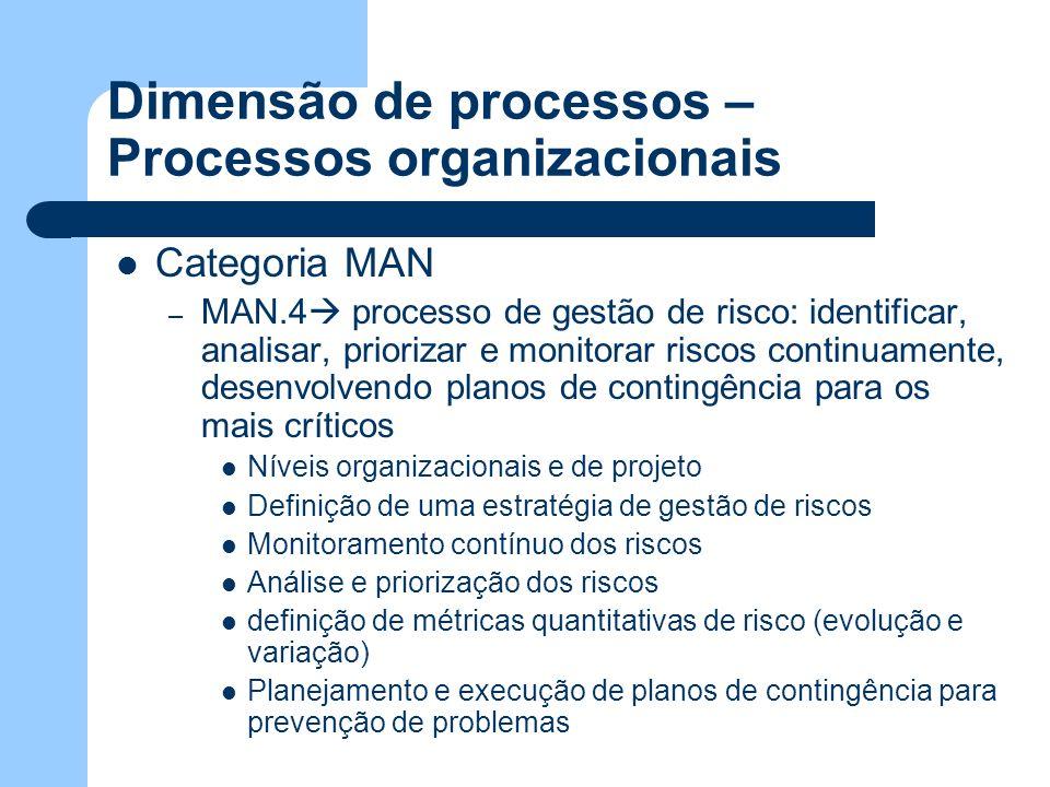 Dimensão de processos – Processos organizacionais Categoria MAN – MAN.4 processo de gestão de risco: identificar, analisar, priorizar e monitorar risc