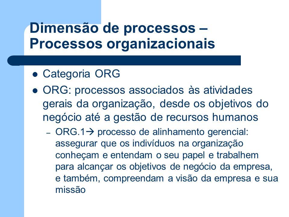 Dimensão de processos – Processos organizacionais Categoria ORG ORG: processos associados às atividades gerais da organização, desde os objetivos do n