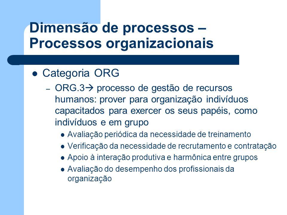 Dimensão de processos – Processos organizacionais Categoria ORG – ORG.3 processo de gestão de recursos humanos: prover para organização indivíduos cap