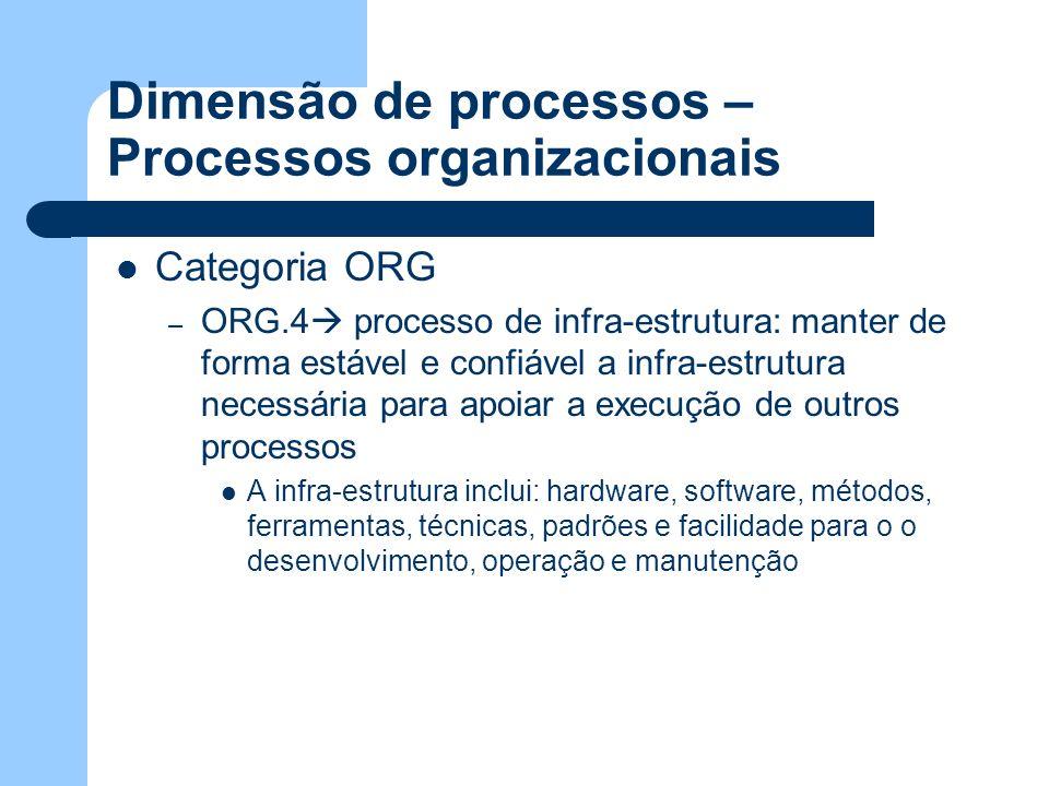 Dimensão de processos – Processos organizacionais Categoria ORG – ORG.4 processo de infra-estrutura: manter de forma estável e confiável a infra-estru