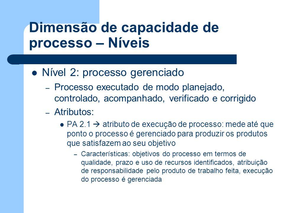 Dimensão de capacidade de processo – Níveis Nível 2: processo gerenciado – Processo executado de modo planejado, controlado, acompanhado, verificado e