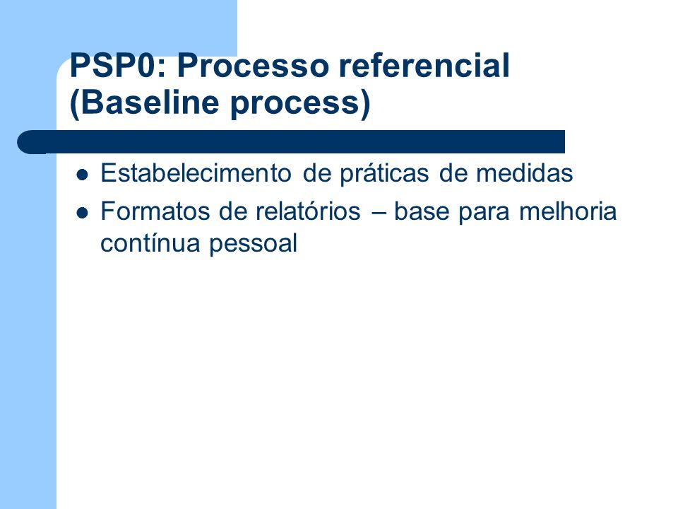 PSP0: Processo referencial (Baseline process) Estabelecimento de práticas de medidas Formatos de relatórios – base para melhoria contínua pessoal