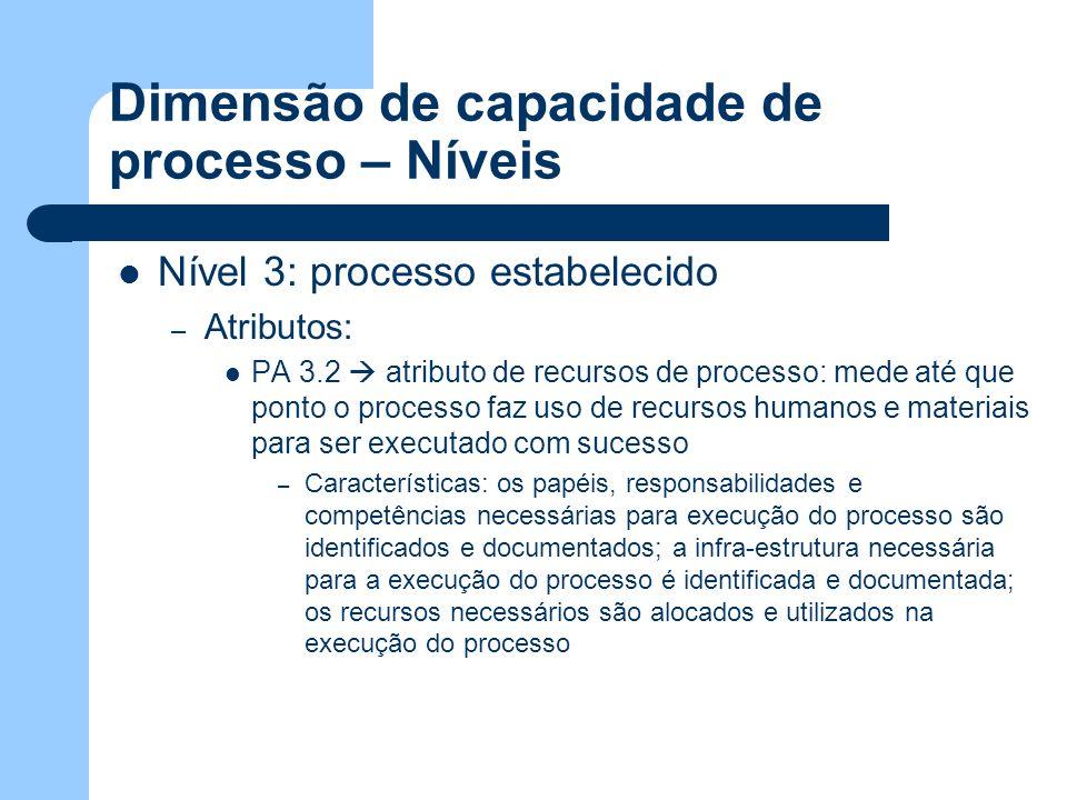 Dimensão de capacidade de processo – Níveis Nível 3: processo estabelecido – Atributos: PA 3.2 atributo de recursos de processo: mede até que ponto o