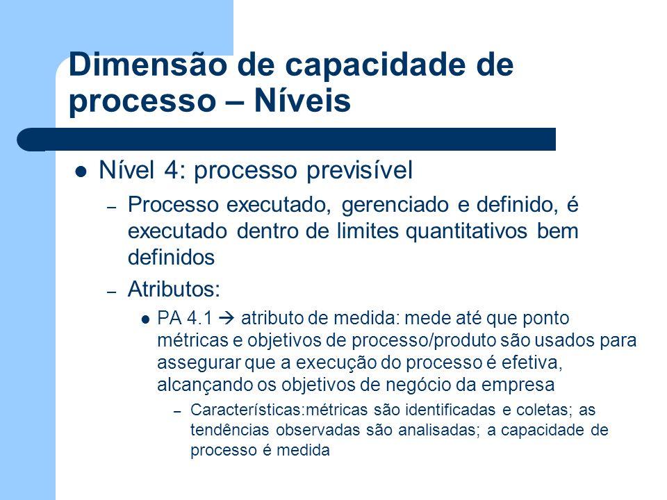 Dimensão de capacidade de processo – Níveis Nível 4: processo previsível – Processo executado, gerenciado e definido, é executado dentro de limites qu
