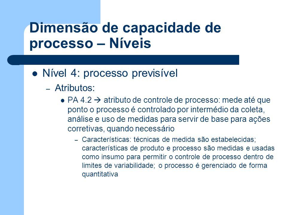 Dimensão de capacidade de processo – Níveis Nível 4: processo previsível – Atributos: PA 4.2 atributo de controle de processo: mede até que ponto o pr