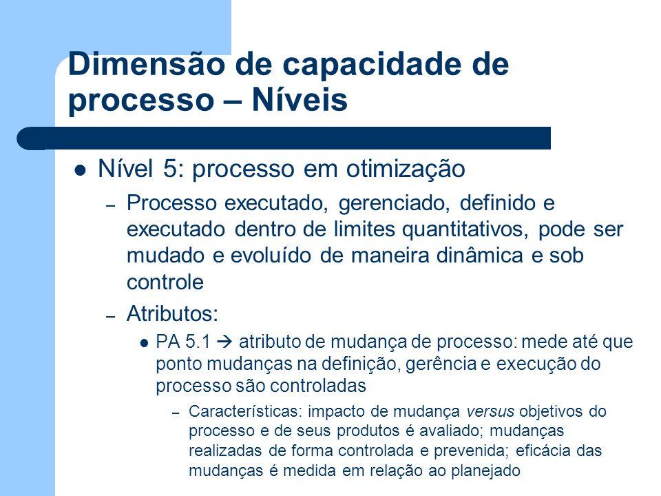 Dimensão de capacidade de processo – Níveis Nível 5: processo em otimização – Processo executado, gerenciado, definido e executado dentro de limites q