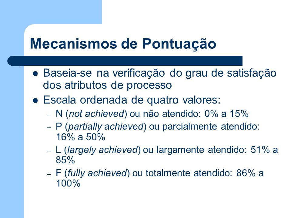 Mecanismos de Pontuação Baseia-se na verificação do grau de satisfação dos atributos de processo Escala ordenada de quatro valores: – N (not achieved)