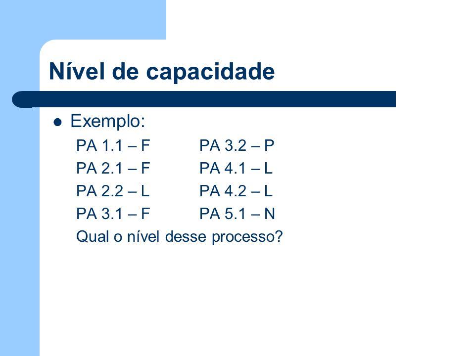 Nível de capacidade Exemplo: PA 1.1 – F PA 3.2 – P PA 2.1 – F PA 4.1 – L PA 2.2 – L PA 4.2 – L PA 3.1 – F PA 5.1 – N Qual o nível desse processo?
