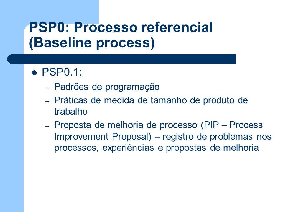 PSP0: Processo referencial (Baseline process) PSP0.1: – Padrões de programação – Práticas de medida de tamanho de produto de trabalho – Proposta de me