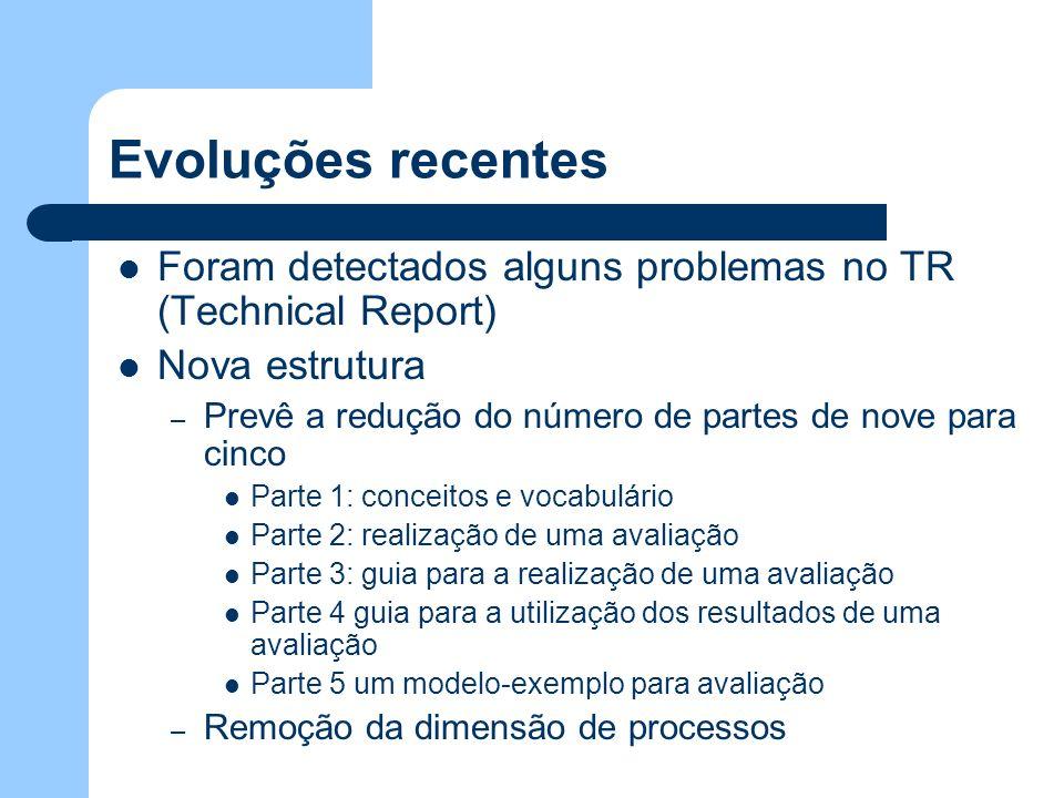 Evoluções recentes Foram detectados alguns problemas no TR (Technical Report) Nova estrutura – Prevê a redução do número de partes de nove para cinco