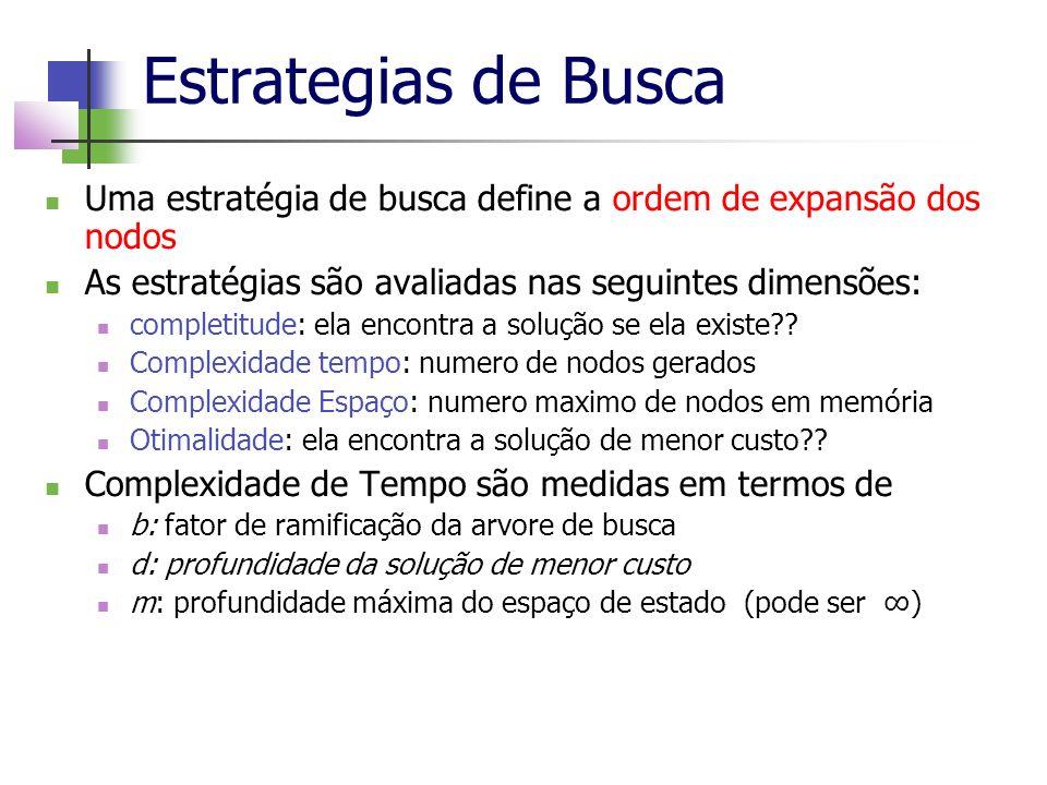 Estrategias de Busca Uma estratégia de busca define a ordem de expansão dos nodos As estratégias são avaliadas nas seguintes dimensões: completitude: