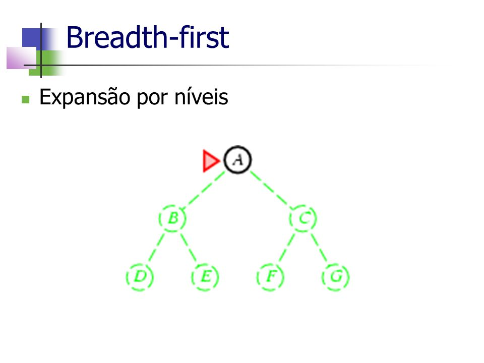 Breadth-first Expansão por níveis