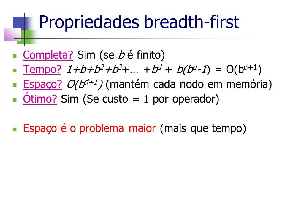 Propriedades breadth-first Completa? Sim (se b é finito) Tempo? 1+b+b 2 +b 3 +… +b d + b(b d -1) = O(b d+1 ) Espaço? O(b d+1 ) (mantém cada nodo em me