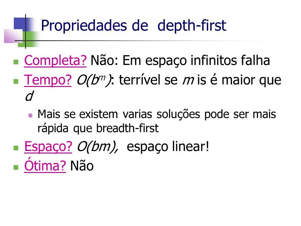 Propriedades de depth-first Completa? Não: Em espaço infinitos falha Tempo? O(b m ): terrível se m is é maior que d Mais se existem varias soluções po