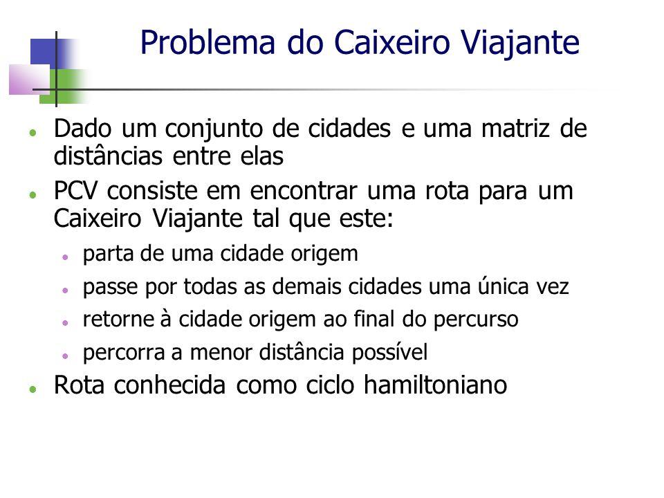 Problema do Caixeiro Viajante Dado um conjunto de cidades e uma matriz de distâncias entre elas PCV consiste em encontrar uma rota para um Caixeiro Vi