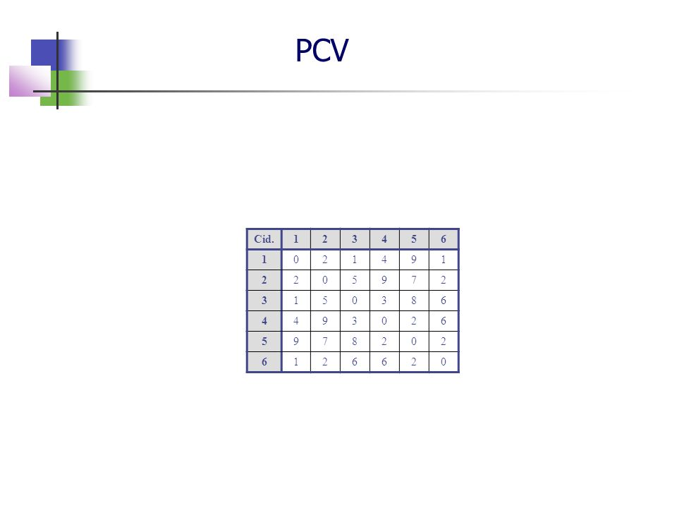 PCV Cid.123456 1021491 2205972 3150386 4493026 5978202 6126620
