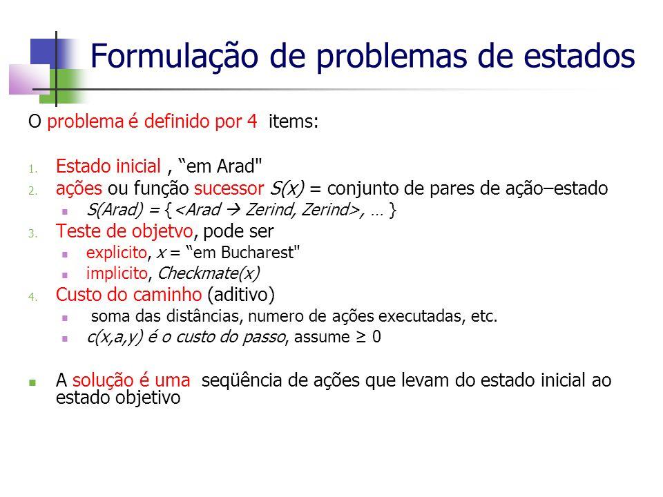 Formulação de problemas de estados O problema é definido por 4 items: 1. Estado inicial, em Arad