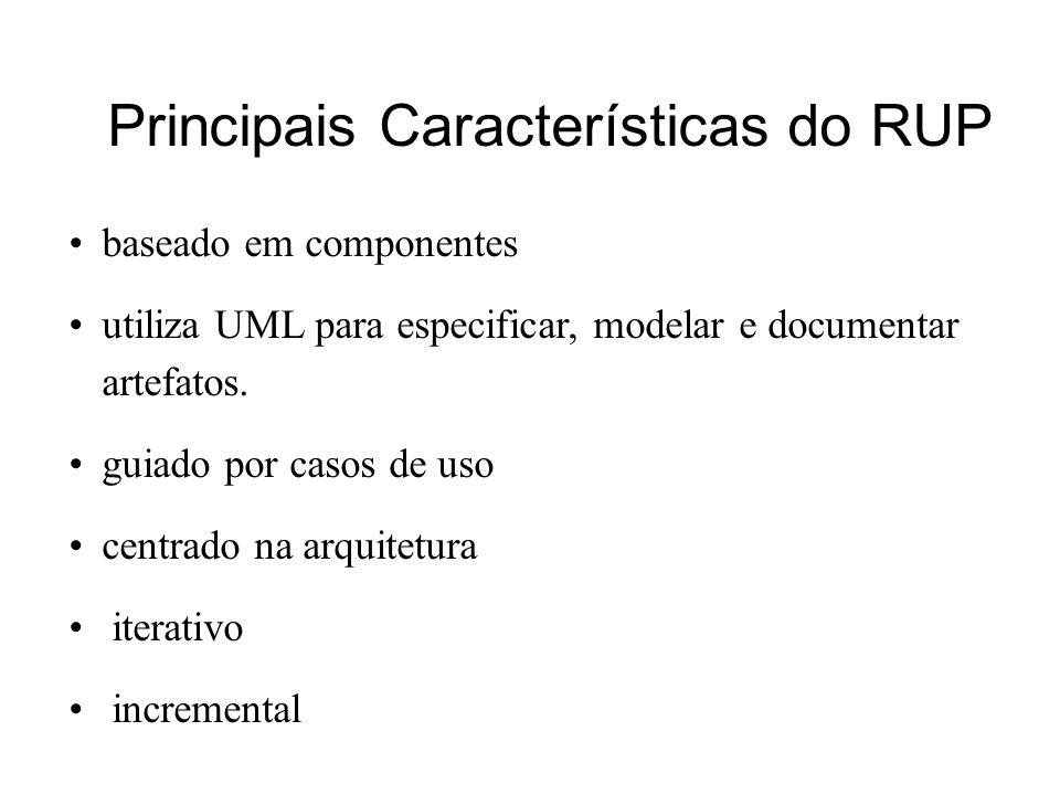 Principais Características do RUP baseado em componentes utiliza UML para especificar, modelar e documentar artefatos. guiado por casos de uso centrad