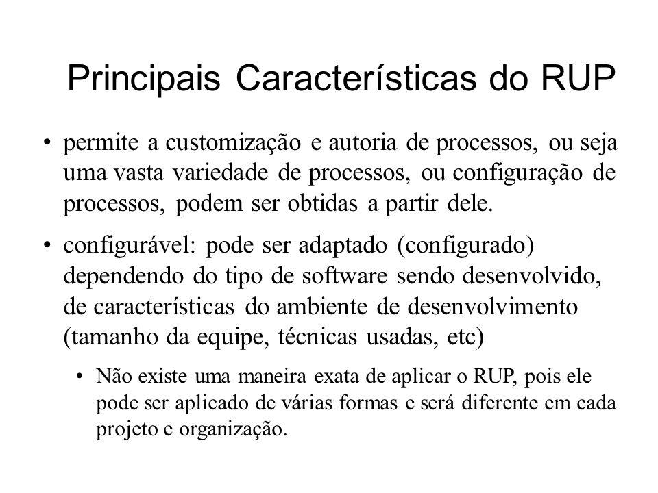 Principais Características do RUP É bem definido e estruturado define claramente quem é responsável pelo que, como as coisas devem ser feitas e quando fazê-las.