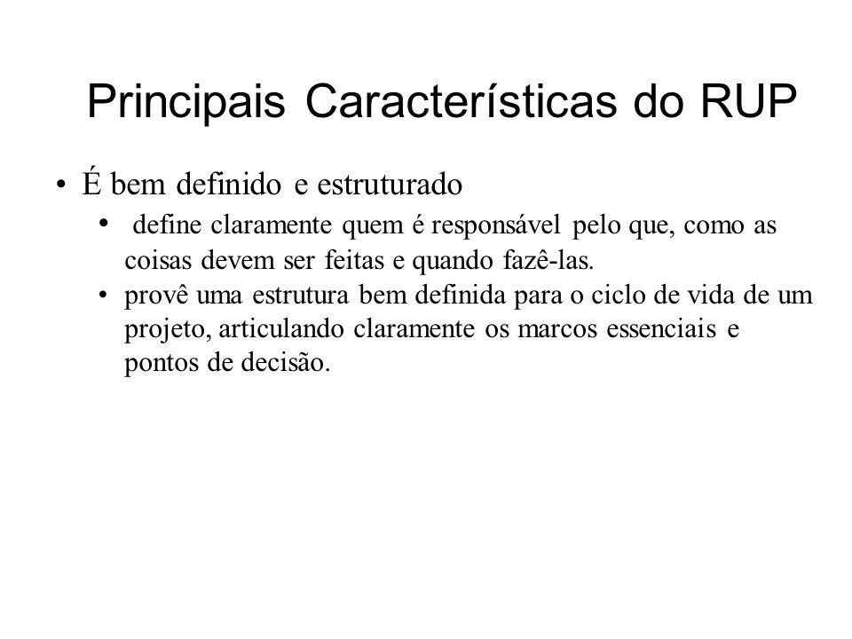 Principais Características do RUP É bem definido e estruturado define claramente quem é responsável pelo que, como as coisas devem ser feitas e quando