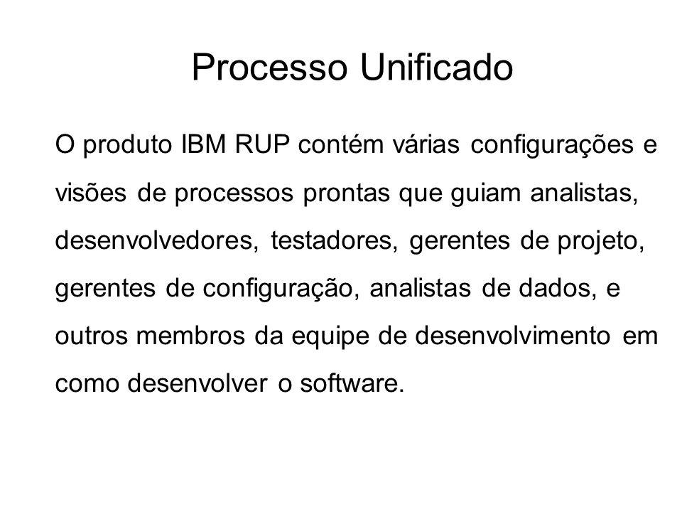 O produto IBM RUP contém várias configurações e visões de processos prontas que guiam analistas, desenvolvedores, testadores, gerentes de projeto, ger