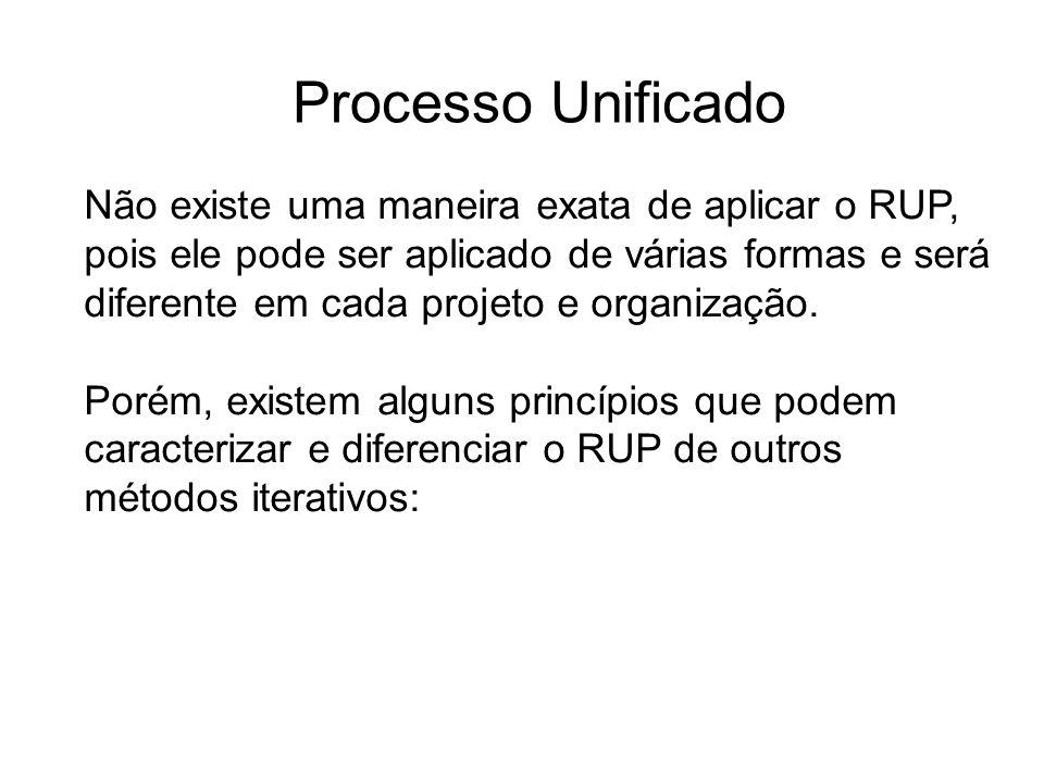 Não existe uma maneira exata de aplicar o RUP, pois ele pode ser aplicado de várias formas e será diferente em cada projeto e organização. Porém, exis