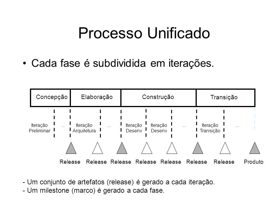 Processo Unificado Cada fase é subdividida em iterações. - Um conjunto de artefatos (release) é gerado a cada iteração. - Um milestone (marco) é gerad