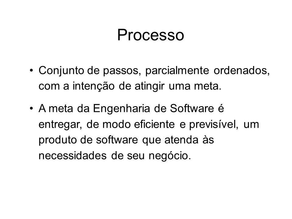 Processo Conjunto de passos, parcialmente ordenados, com a intenção de atingir uma meta. A meta da Engenharia de Software é entregar, de modo eficient