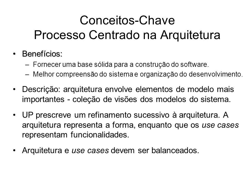 Conceitos-Chave Processo Centrado na Arquitetura Benefícios:Benefícios: –Fornecer uma base sólida para a construção do software. –Melhor compreensão d